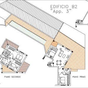 Piantevillettab2app3 Model